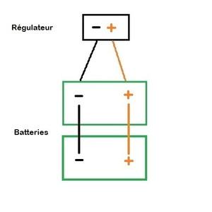 Cablage après régulateur de 2 batteries en parallèle