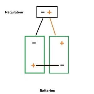 Cablage après régulateur de 2 batteries en série